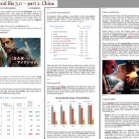 Hollywood Biz 3.0 : China Syndrome