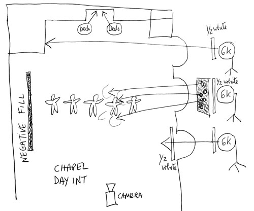 IDA-chapel-day-interior-lighting-diagram-thefilmbook-