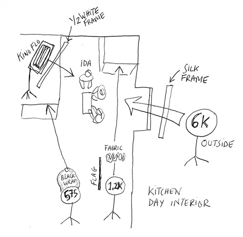 IDA-kitchen-day-interior-lighting-diagram2-thefilmbook-