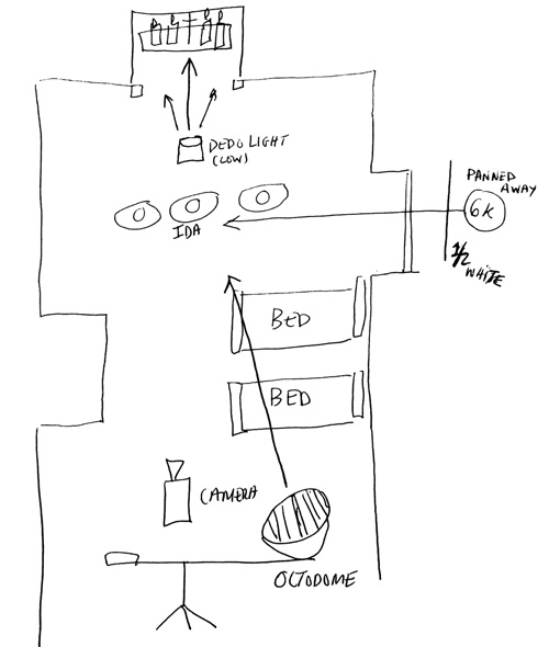 IDA-scene5-dormitory-night-int-diagram-thefilmbook-